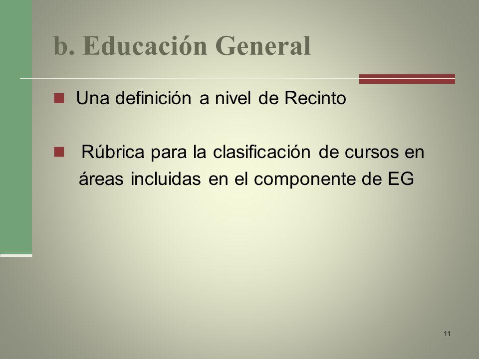 b. Educación General Una definición a nivel de Recinto Rúbrica para la clasificación de cursos en áreas incluidas en el componente de EG 11