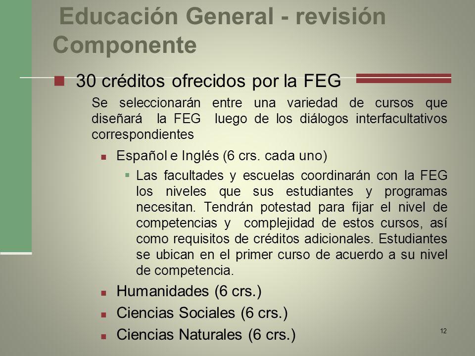 Educación General - revisión Componente 30 créditos ofrecidos por la FEG Se seleccionarán entre una variedad de cursos que diseñará la FEG luego de lo
