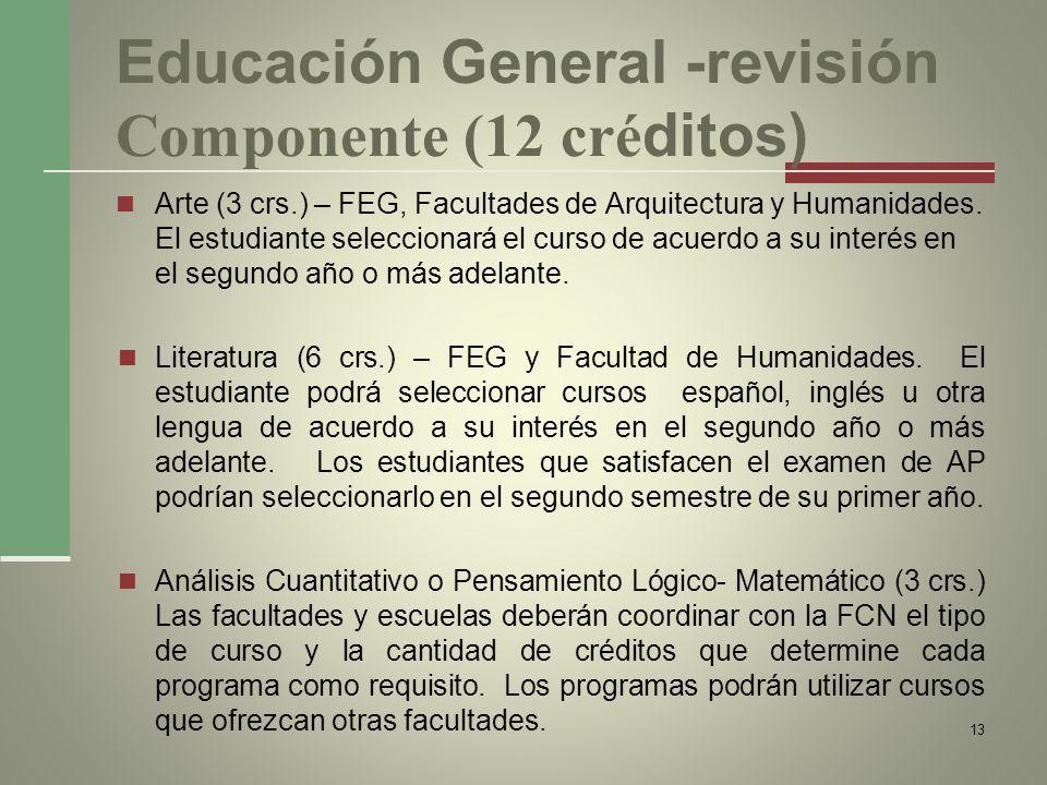 Educación General -revisión Componente (12 cré ditos) Arte (3 crs.) – FEG, Facultades de Arquitectura y Humanidades. El estudiante seleccionará el cur