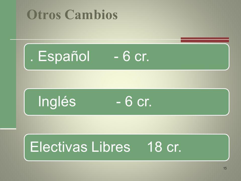 Otros Cambios. Español - 6 cr. Inglés - 6 cr.Electivas Libres 18 cr. 15