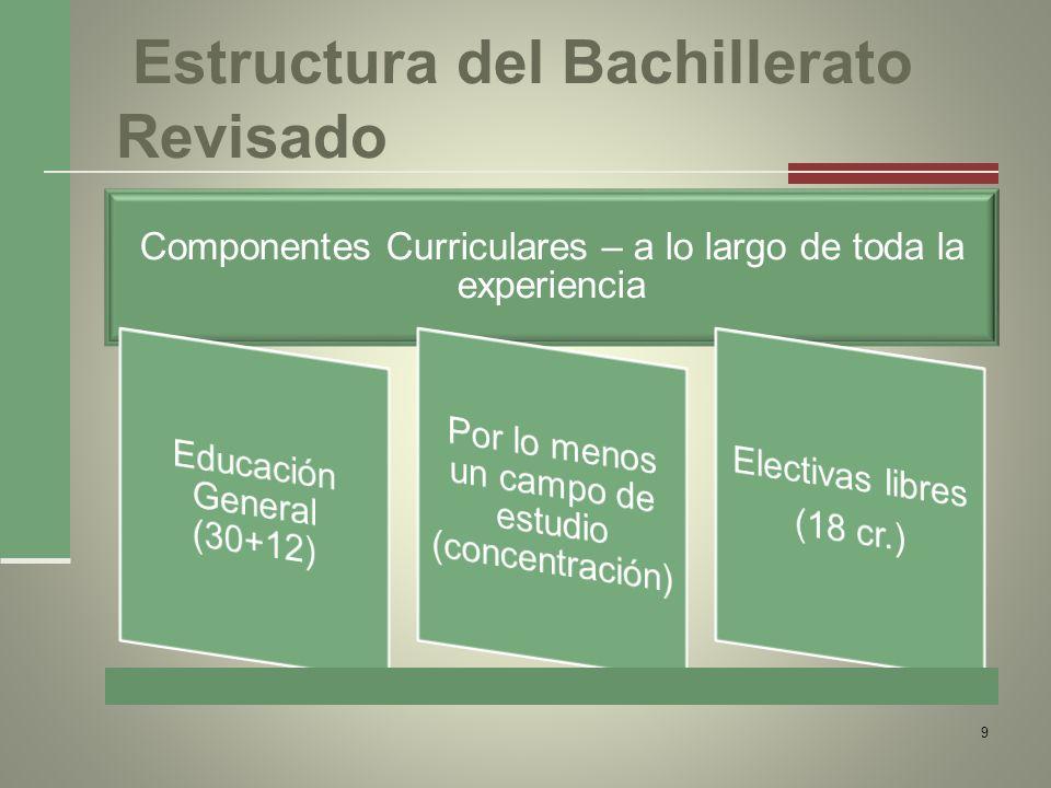Estructura del Bachillerato Revisado Componentes Curriculares – a lo largo de toda la experiencia 9