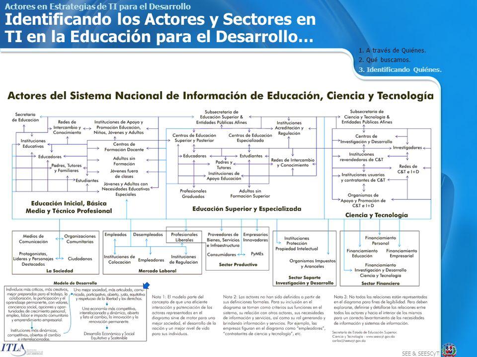 SEE & SEESCyT Actores en Estrategias de TI para el Desarrollo Identificando los Actores y Sectores en TI en la Educación para el Desarrollo… 1.