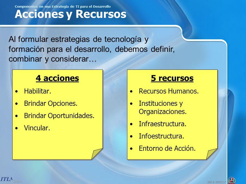 SEE & SEESCyT Componentes en una Estrategia de TI para el Desarrollo Acciones y Recursos 4 acciones Habilitar.