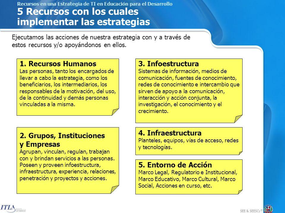 SEE & SEESCyT Recursos en una Estrategia de TI en Educación para el Desarrollo 5 Recursos con los cuales implementar las estrategias 1.