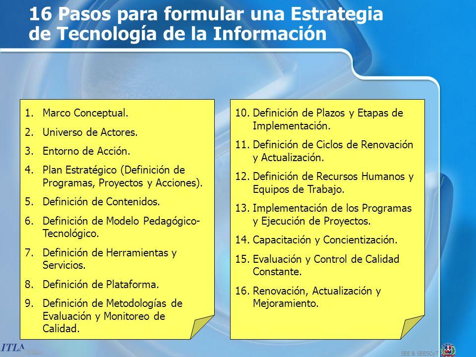 SEE & SEESCyT 16 Pasos para formular una Estrategia de Tecnología de la Información 1.Marco Conceptual.