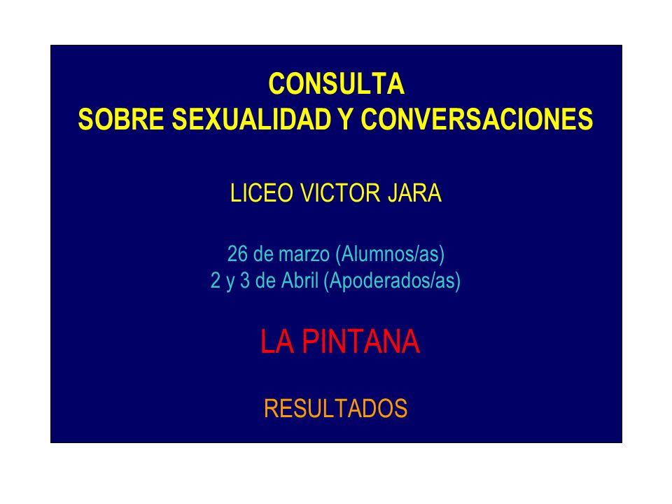CONSULTA SOBRE SEXUALIDAD Y CONVERSACIONES LICEO VICTOR JARA 26 de marzo (Alumnos/as) 2 y 3 de Abril (Apoderados/as) LA PINTANA RESULTADOS
