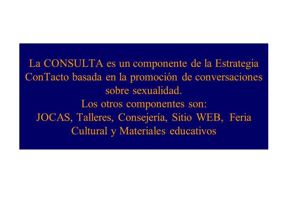 La CONSULTA es un componente de la Estrategia ConTacto basada en la promoción de conversaciones sobre sexualidad. Los otros componentes son: JOCAS, Ta