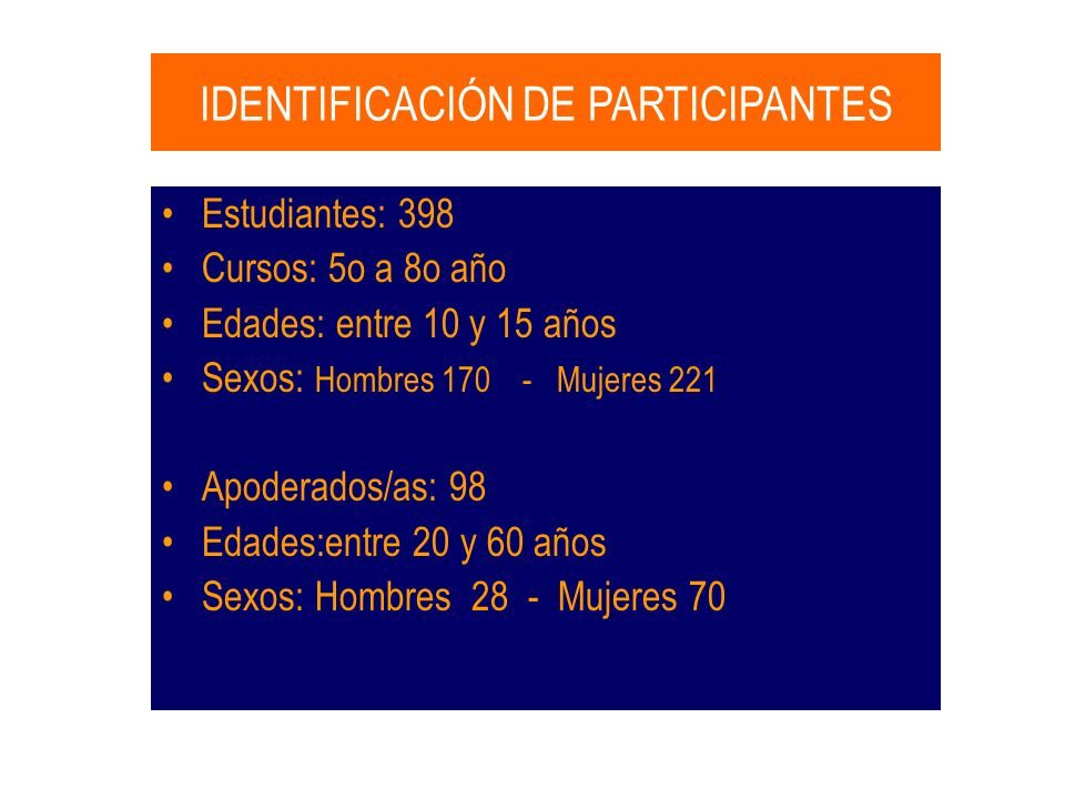 IDENTIFICACIÓN DE PARTICIPANTES Estudiantes: 398 Cursos: 5o a 8o año Edades: entre 10 y 15 años Sexos: Hombres 170 - Mujeres 221 Apoderados/as: 98 Eda