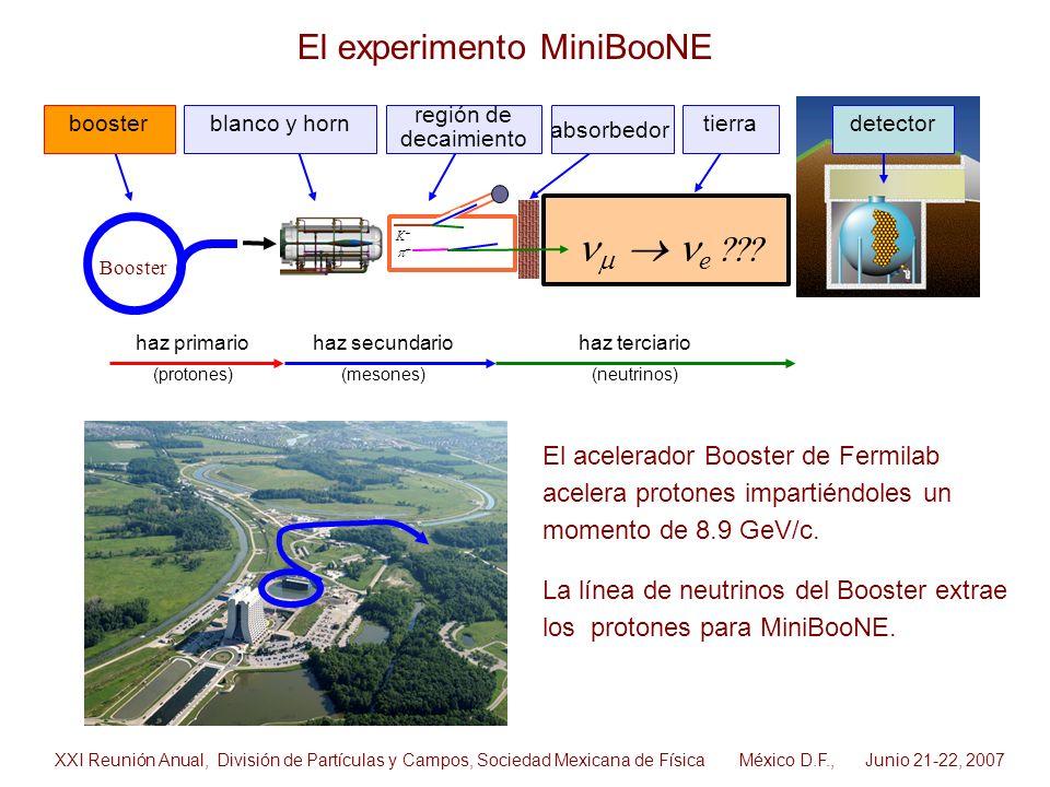El acelerador Booster de Fermilab acelera protones impartiéndoles un momento de 8.9 GeV/c. La línea de neutrinos del Booster extrae los protones para