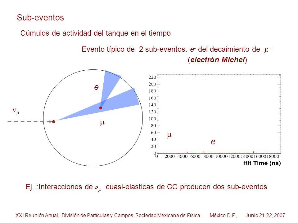 Sub-eventos Cúmulos de actividad del tanque en el tiempo Evento típico de 2 sub-eventos: e - del decaimiento de electrón Michel) XXI Reunión Anual, Di