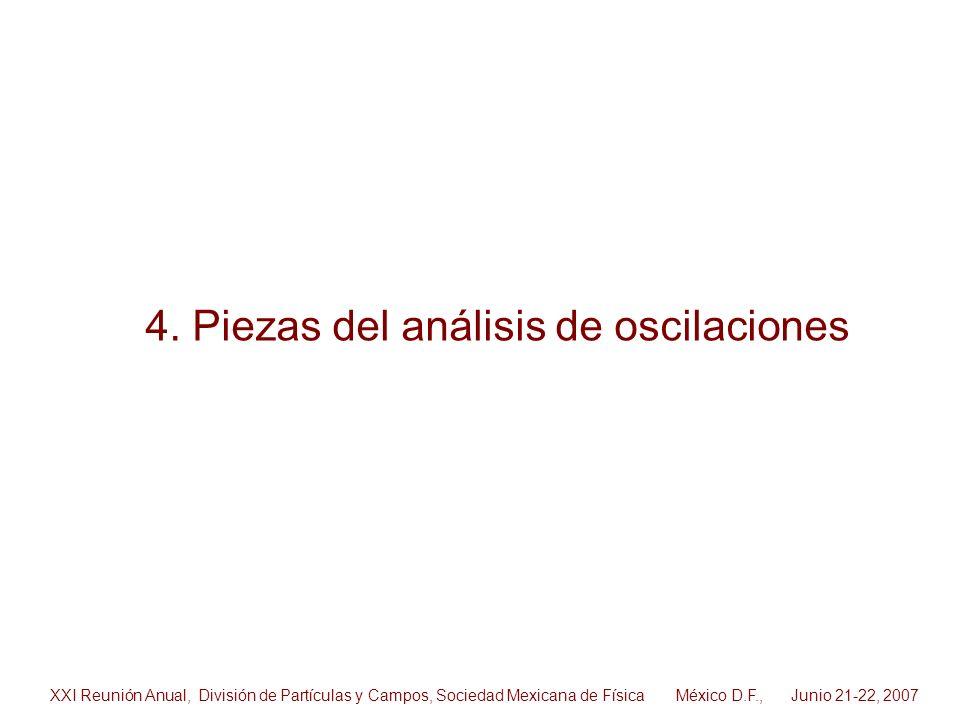 4. Piezas del análisis de oscilaciones XXI Reunión Anual, División de Partículas y Campos, Sociedad Mexicana de Física México D.F., Junio 21-22, 2007