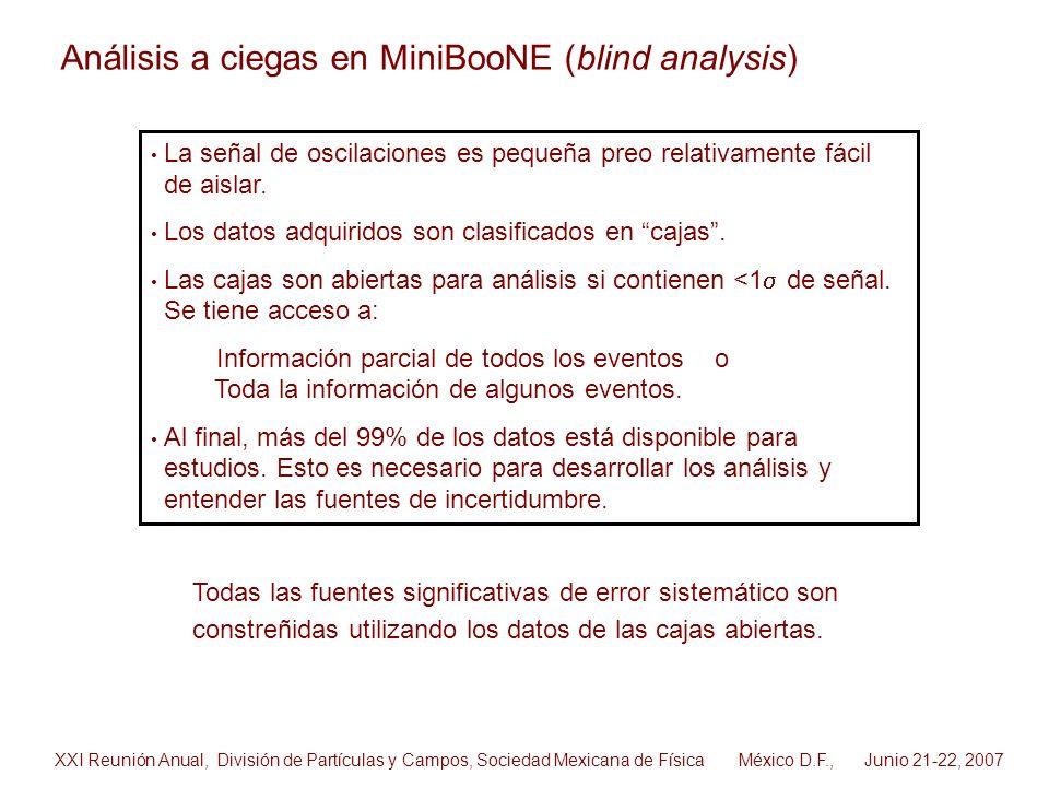Análisis a ciegas en MiniBooNE (blind analysis) La señal de oscilaciones es pequeña preo relativamente fácil de aislar. Los datos adquiridos son clasi
