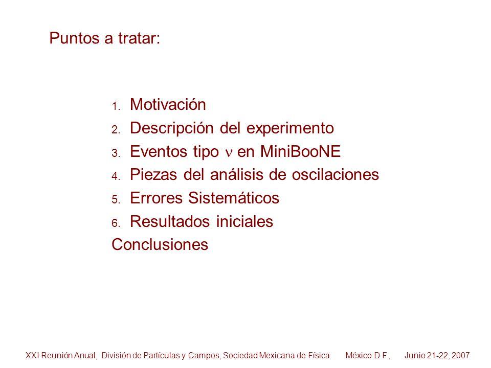 Puntos a tratar: 1. Motivación 2. Descripción del experimento 3. Eventos tipo en MiniBooNE 4. Piezas del análisis de oscilaciones 5. Errores Sistemáti