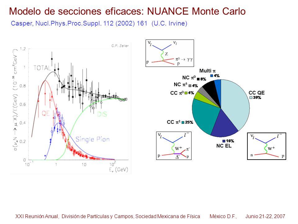 Modelo de secciones eficaces: NUANCE Monte Carlo Casper, Nucl.Phys.Proc.Suppl. 112 (2002) 161 (U.C. Irvine) XXI Reunión Anual, División de Partículas