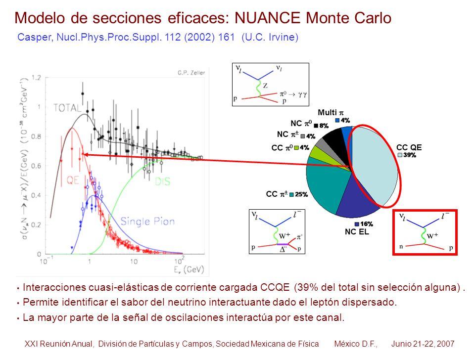 Interacciones cuasi-elásticas de corriente cargada CCQE (39% del total sin selección alguna). Permite identificar el sabor del neutrino interactuante