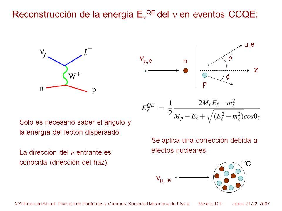 Reconstrucción de la energia E QE del en eventos CCQE: e e z n p Sólo es necesario saber el ángulo y la energía del leptón dispersado. La dirección de
