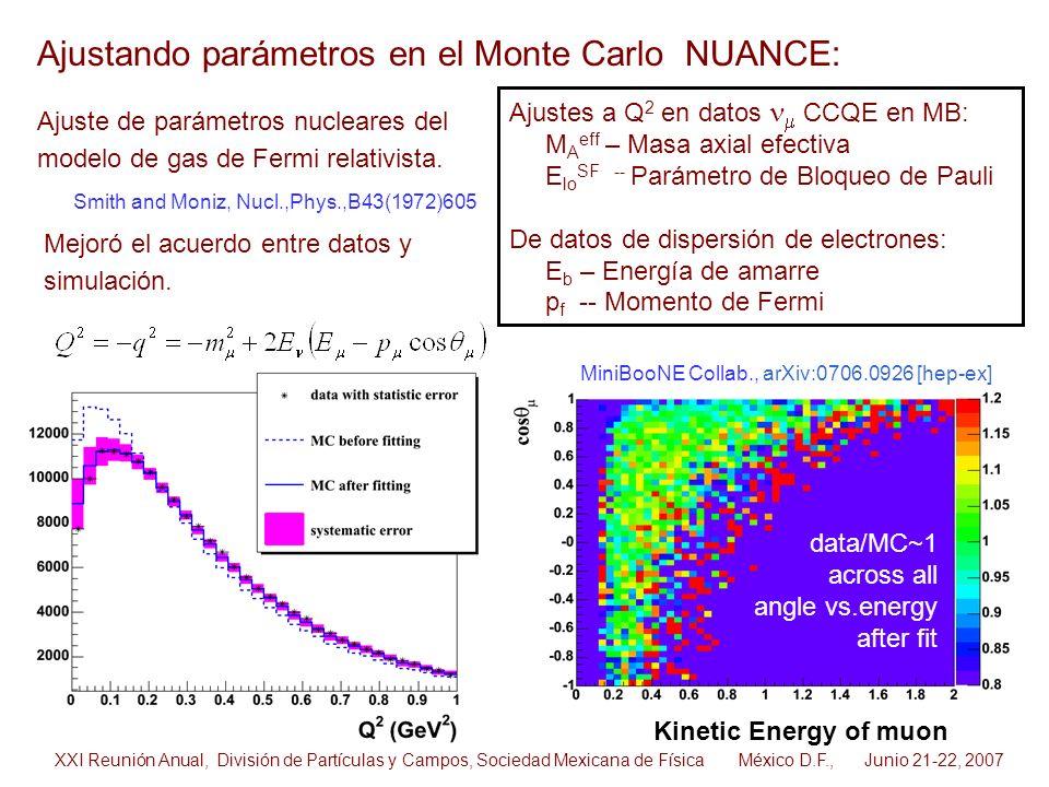 Ajustes a Q 2 en datos CCQE en MB: M A eff – Masa axial efectiva E lo SF -- Parámetro de Bloqueo de Pauli De datos de dispersión de electrones: E b –