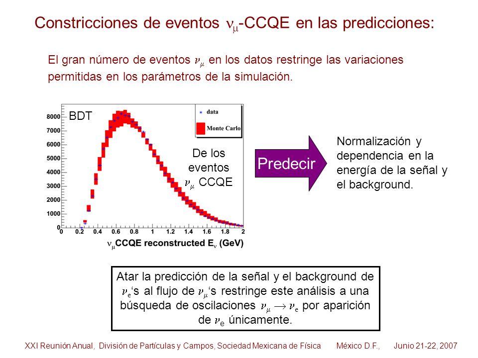 Atar la predicción de la señal y el background de e s al flujo de s restringe este análisis a una búsqueda de oscilaciones e por aparición de e únicam