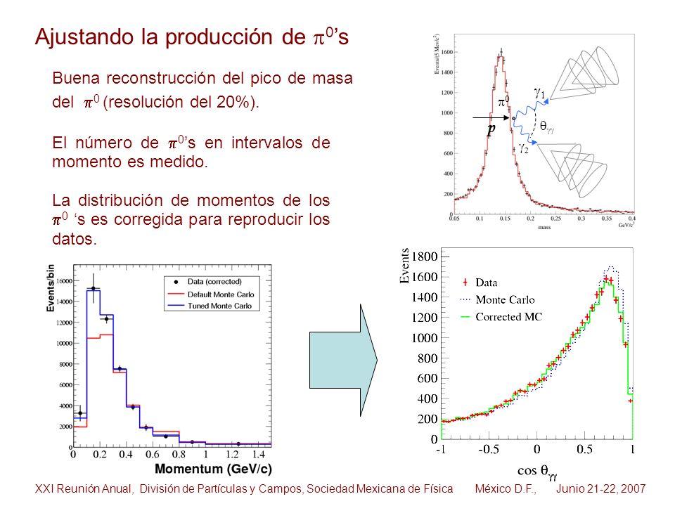 Ajustando la producción de 0 s El número de 0 s en intervalos de momento es medido. La distribución de momentos de los 0 s es corregida para reproduci