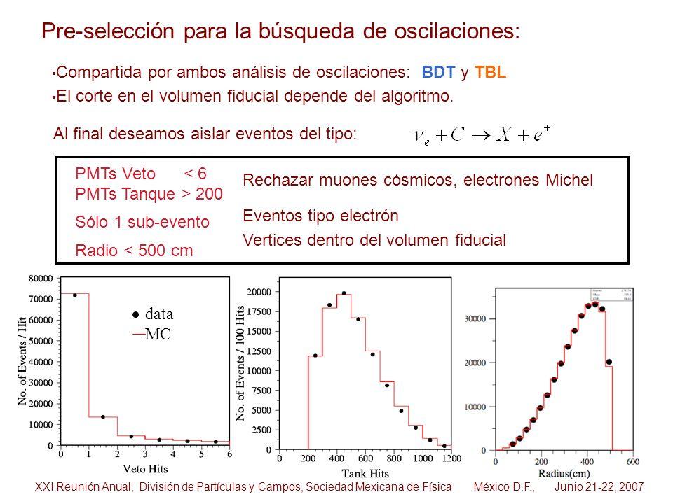 data MC Pre-selección para la búsqueda de oscilaciones: Al final deseamos aislar eventos del tipo: Compartida por ambos análisis de oscilaciones: BDT