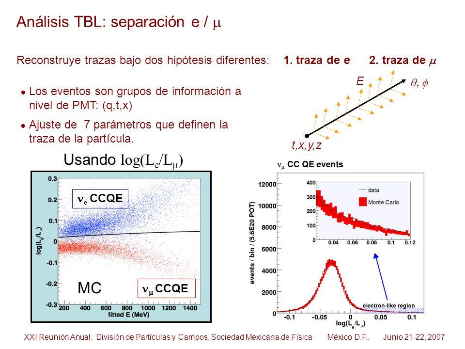 Análisis TBL: separación e / e CCQE CCQE MC Reconstruye trazas bajo dos hipótesis diferentes: 1. traza de e 2. traza de Los eventos son grupos de info