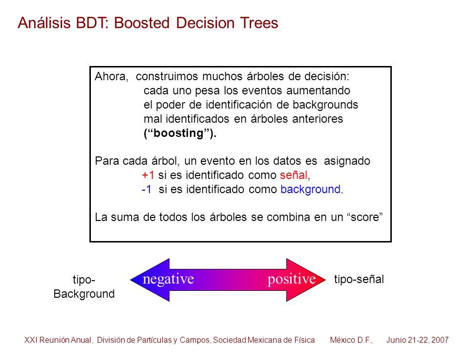 Análisis BDT: Boosted Decision Trees Ahora, construimos muchos árboles de decisión: cada uno pesa los eventos aumentando el poder de identificación de