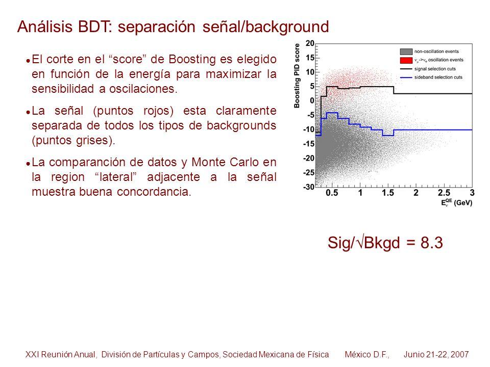 Análisis BDT: separación señal/background El corte en el score de Boosting es elegido en función de la energía para maximizar la sensibilidad a oscila
