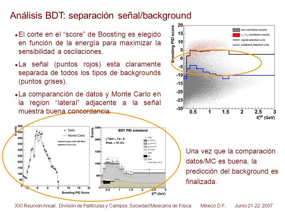 Una vez que la comparación datos/MC es buena, la predicción del background es finalizada. XXI Reunión Anual, División de Partículas y Campos, Sociedad