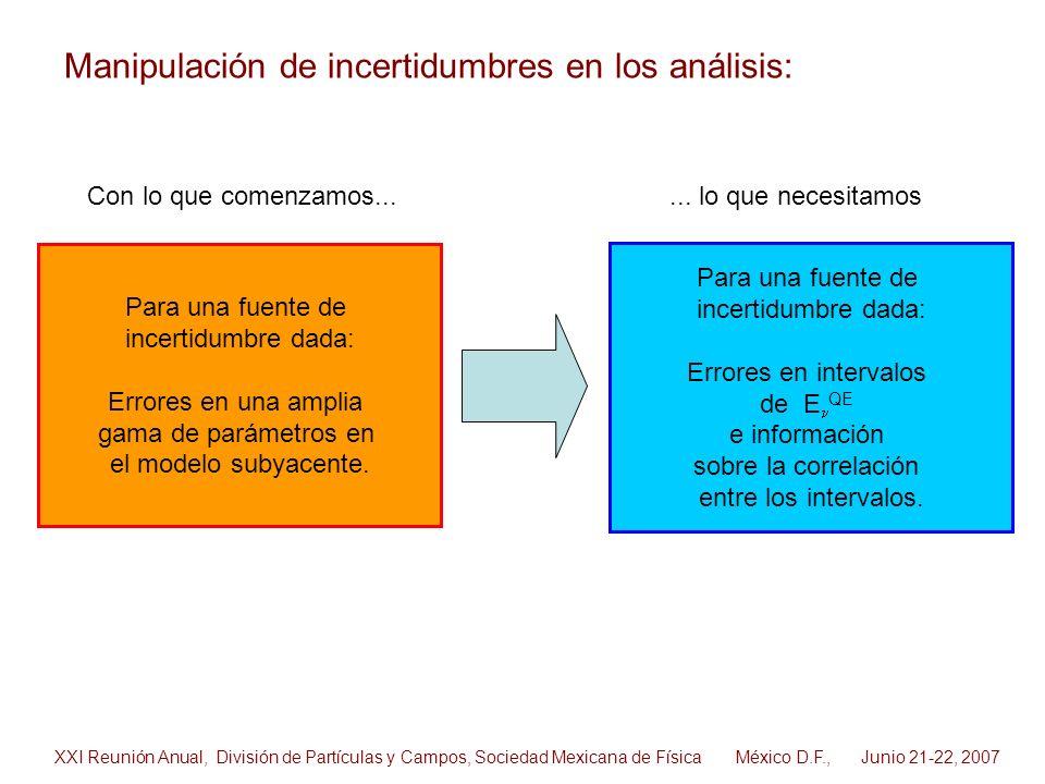 Manipulación de incertidumbres en los análisis: Para una fuente de incertidumbre dada: Errores en una amplia gama de parámetros en el modelo subyacent