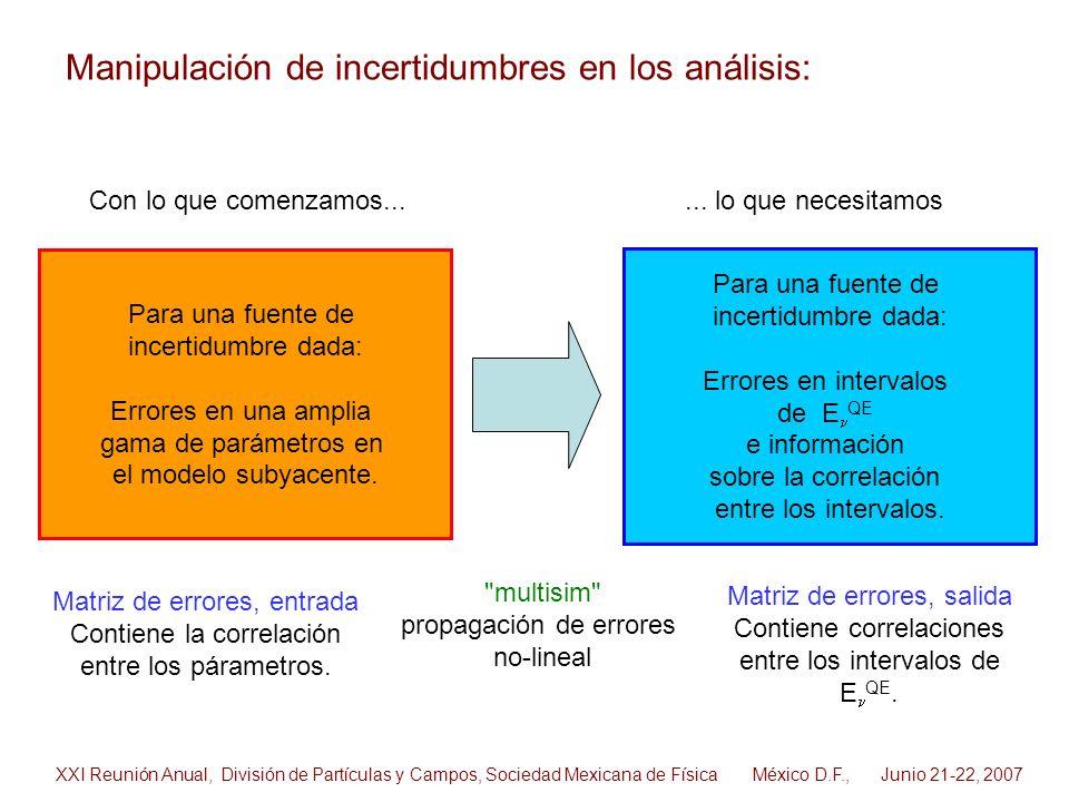Matriz de errores, entrada Contiene la correlación entre los párametros. Matriz de errores, salida Contiene correlaciones entre los intervalos de E QE