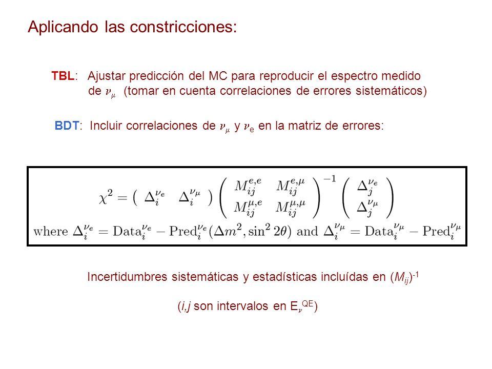 TBL: Ajustar predicción del MC para reproducir el espectro medido de (tomar en cuenta correlaciones de errores sistemáticos) Incertidumbres sistemátic