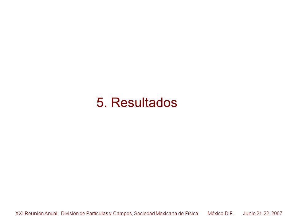 5. Resultados XXI Reunión Anual, División de Partículas y Campos, Sociedad Mexicana de Física México D.F., Junio 21-22, 2007