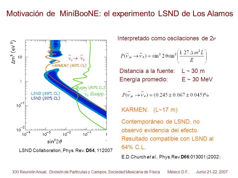 Distancia a la fuente: L ~ 30 m Energía promedio: E ~ 30 MeV LSND Collaboration, Phys. Rev. D64, 112007 e disapp. e Interpretado como oscilaciones de