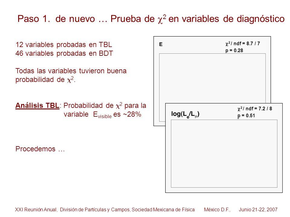 12 variables probadas en TBL 46 variables probadas en BDT Todas las variables tuvieron buena probabilidad de 2. Análisis TBL: Probabilidad de 2 para l