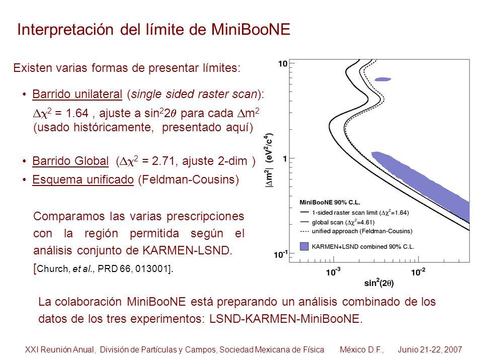 Existen varias formas de presentar límites: Barrido unilateral (single sided raster scan): 2 = 1.64, ajuste a sin 2 2 para cada m 2 (usado históricame