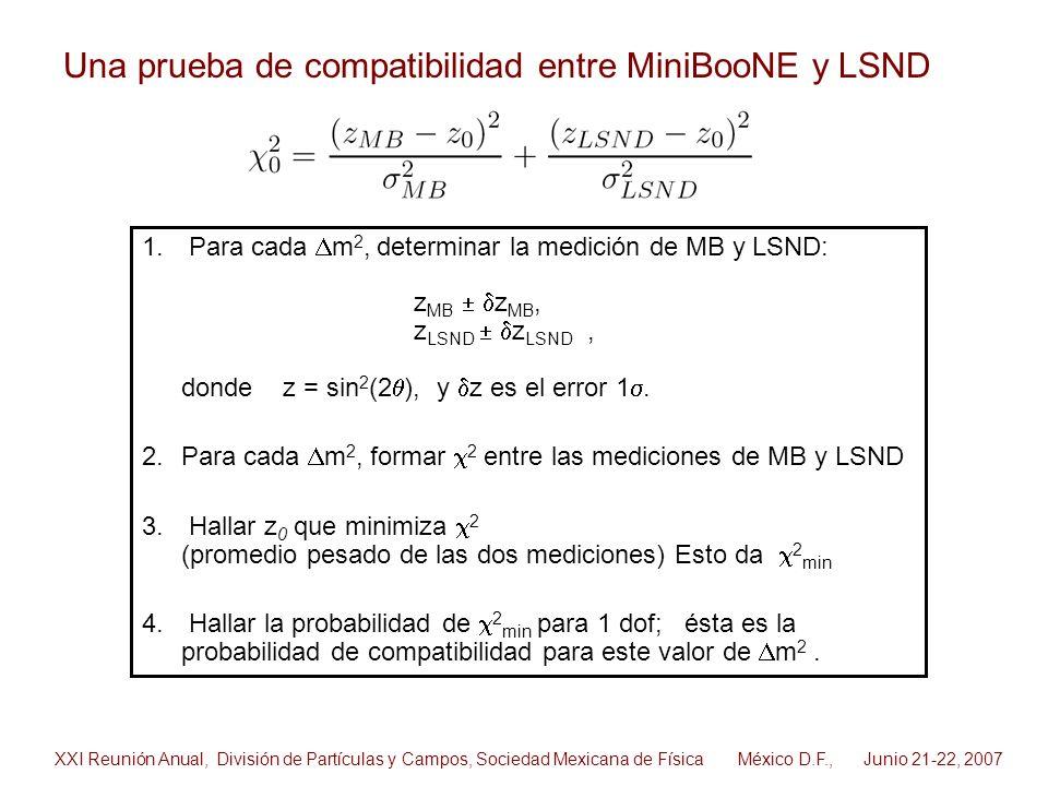 Una prueba de compatibilidad entre MiniBooNE y LSND 1. Para cada m 2, determinar la medición de MB y LSND: z MB z MB, z LSND z LSND, donde z = sin 2 (