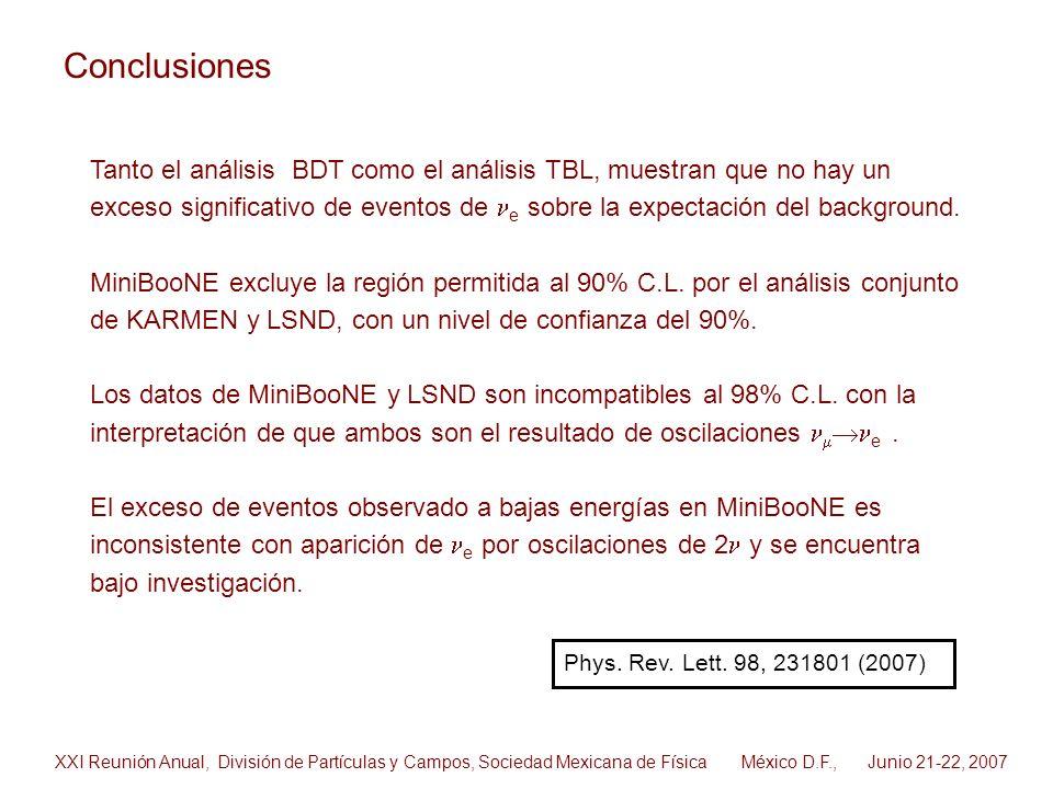 Conclusiones Tanto el análisis BDT como el análisis TBL, muestran que no hay un exceso significativo de eventos de e sobre la expectación del backgrou