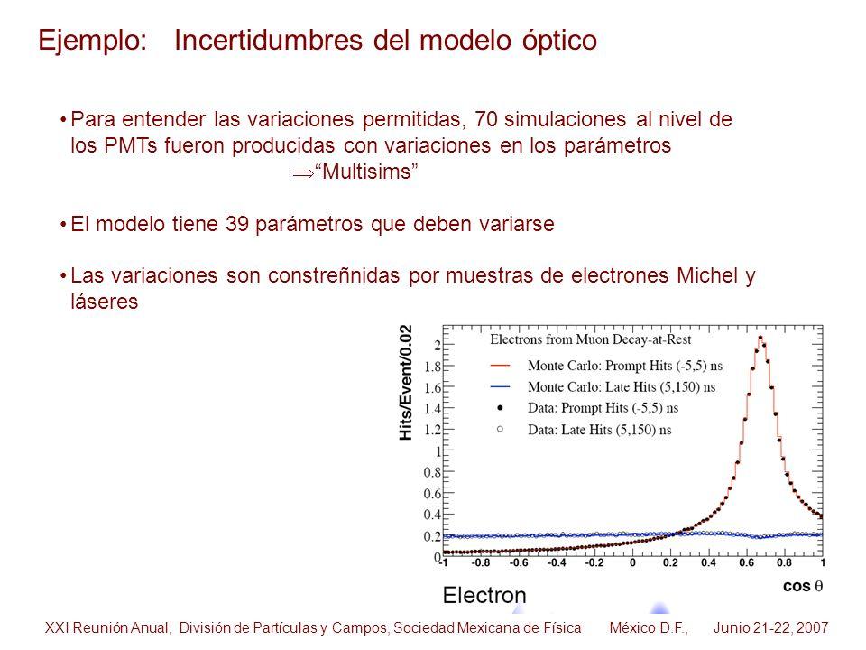 Ejemplo: Incertidumbres del modelo óptico Para entender las variaciones permitidas, 70 simulaciones al nivel de los PMTs fueron producidas con variaci