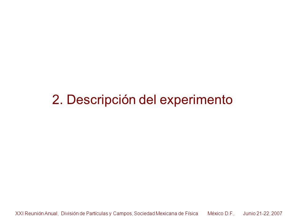 2. Descripción del experimento XXI Reunión Anual, División de Partículas y Campos, Sociedad Mexicana de Física México D.F., Junio 21-22, 2007