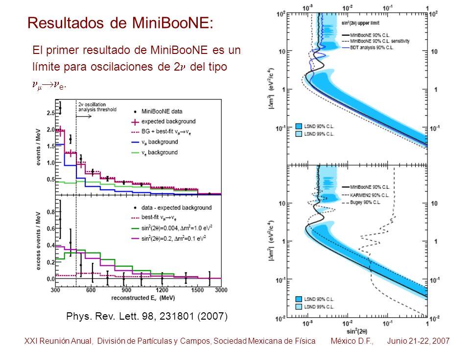 Resultados de MiniBooNE: El primer resultado de MiniBooNE es un límite para oscilaciones de 2 del tipo e. XXI Reunión Anual, División de Partículas y