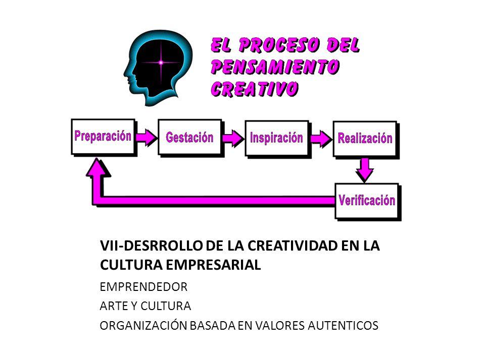 VII-DESRROLLO DE LA CREATIVIDAD EN LA CULTURA EMPRESARIAL EMPRENDEDOR ARTE Y CULTURA ORGANIZACIÓN BASADA EN VALORES AUTENTICOS