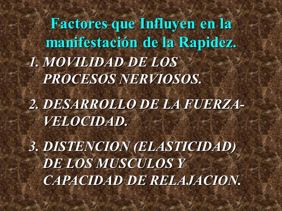 Factores que Influyen en la manifestación de la Rapidez. 1.MOVILIDAD DE LOS PROCESOS NERVIOSOS. 2.DESARROLLO DE LA FUERZA- VELOCIDAD. 3.DISTENCION (EL