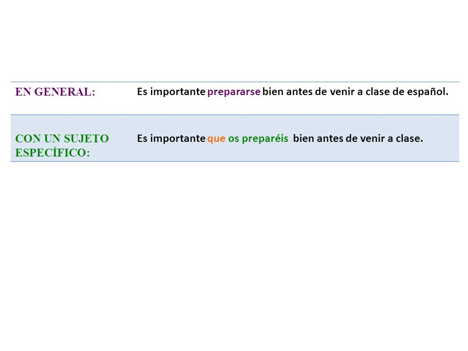 EN GENERAL: Es importante prepararse bien antes de venir a clase de español. CON UN SUJETO ESPECÍFICO: Es importante que os preparéis bien antes de ve