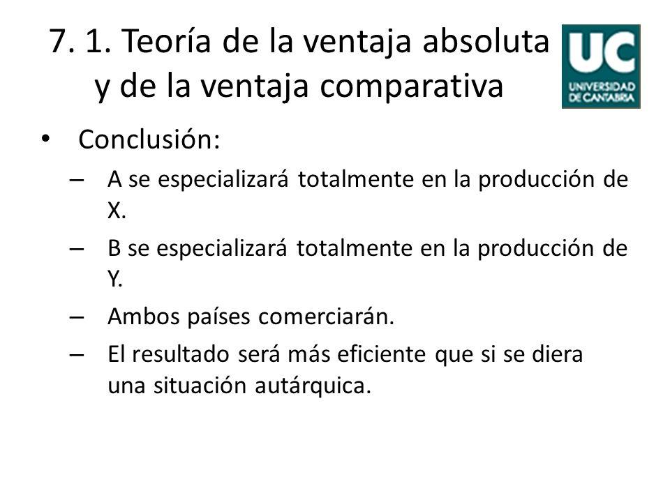 7. 1. Teoría de la ventaja absoluta y de la ventaja comparativa Conclusión: – A se especializará totalmente en la producción de X. – B se especializar