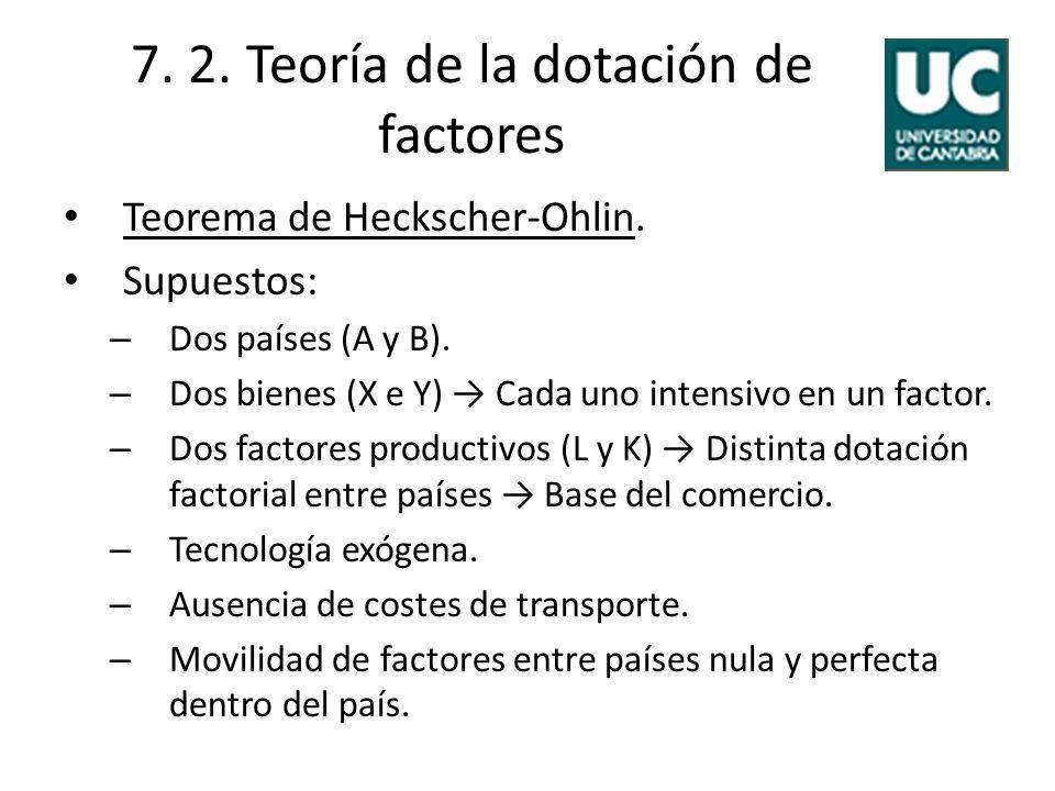 7. 2. Teoría de la dotación de factores Teorema de Heckscher-Ohlin. Supuestos: – Dos países (A y B). – Dos bienes (X e Y) Cada uno intensivo en un fac