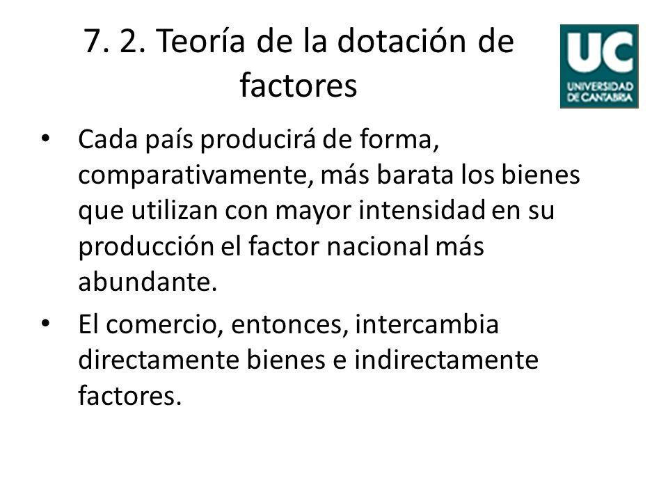 7. 2. Teoría de la dotación de factores Cada país producirá de forma, comparativamente, más barata los bienes que utilizan con mayor intensidad en su