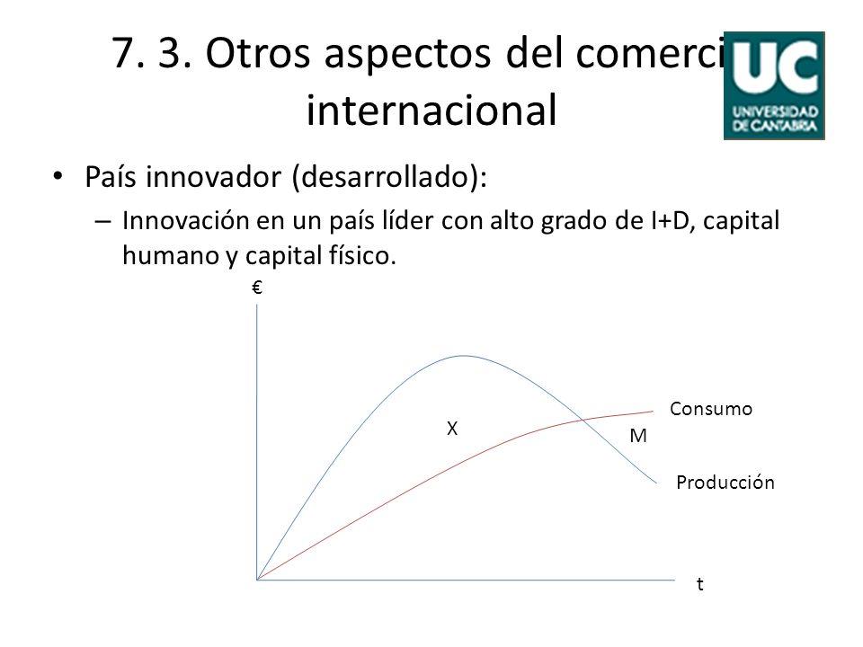 7. 3. Otros aspectos del comercio internacional País innovador (desarrollado): – Innovación en un país líder con alto grado de I+D, capital humano y c