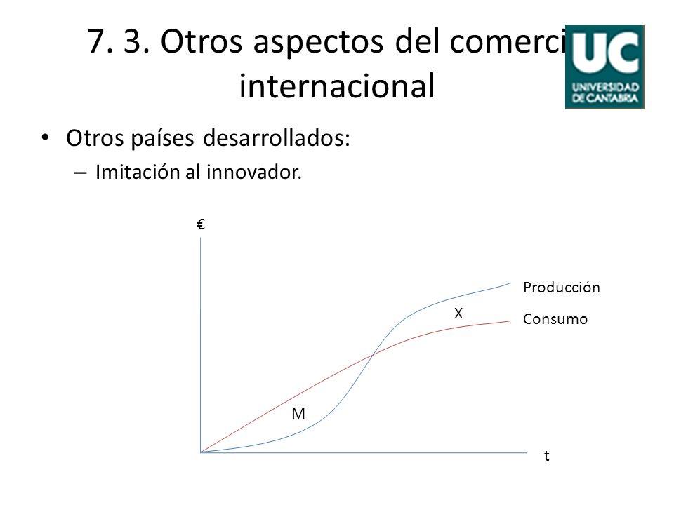 7. 3. Otros aspectos del comercio internacional Otros países desarrollados: – Imitación al innovador. Consumo Producción t X M