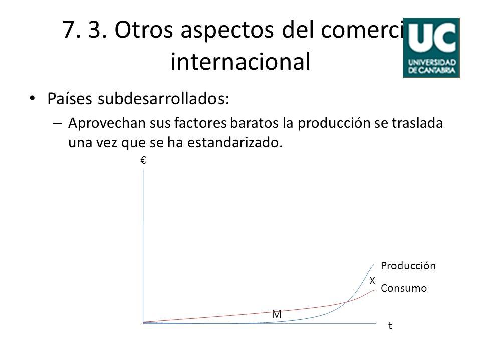 7. 3. Otros aspectos del comercio internacional Países subdesarrollados: – Aprovechan sus factores baratos la producción se traslada una vez que se ha