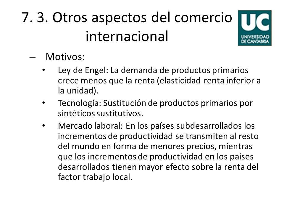 7. 3. Otros aspectos del comercio internacional – Motivos: Ley de Engel: La demanda de productos primarios crece menos que la renta (elasticidad-renta